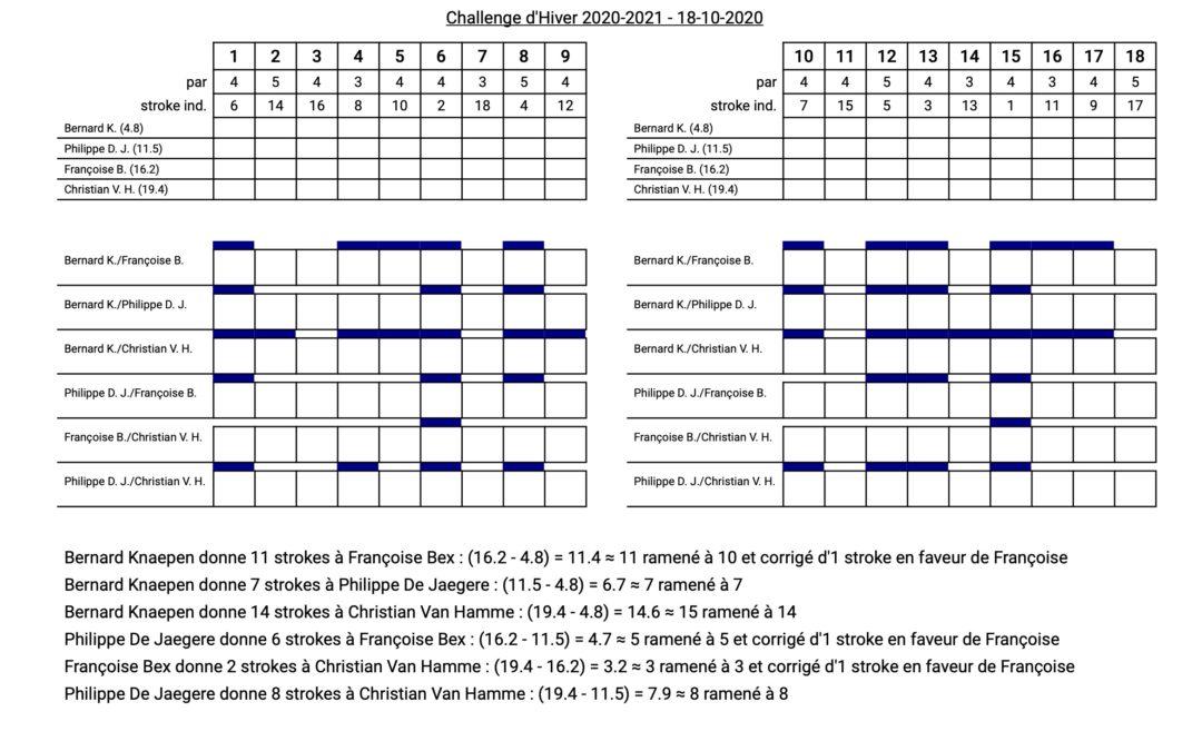 Challenge: imprimer une carte de score